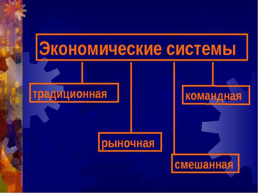 Экономические системы традиционная командная рыночная смешанная