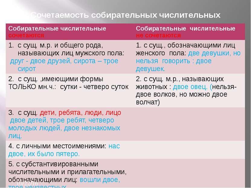 Сочетаемость собирательных числительных слайд №1 Собирательные числительныесо...