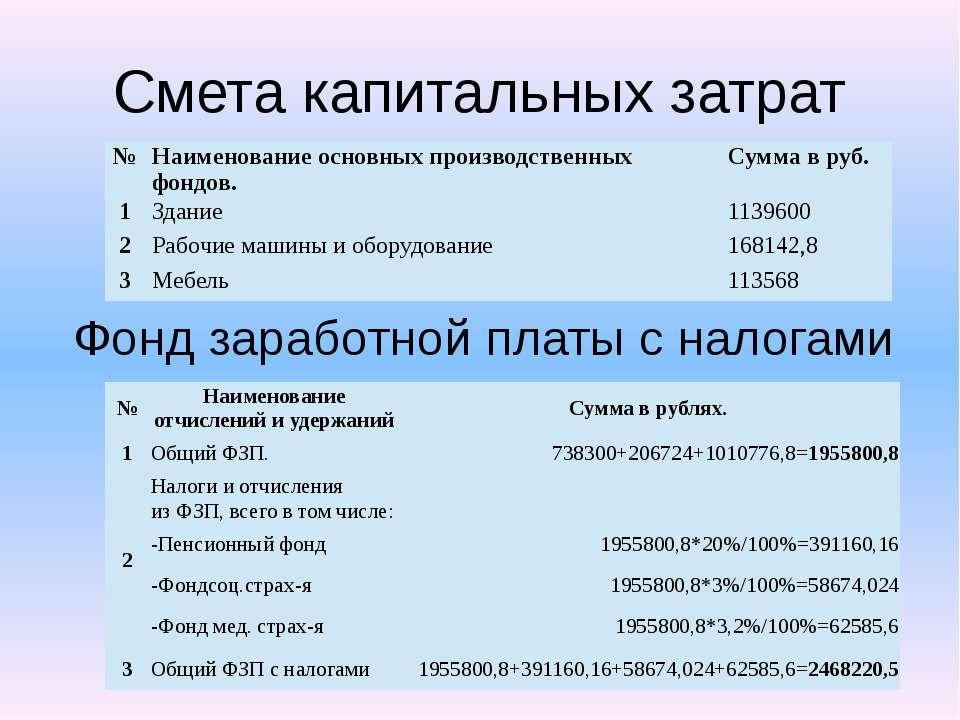 Смета капитальных затрат Фонд заработной платы с налогами № Наименование осно...