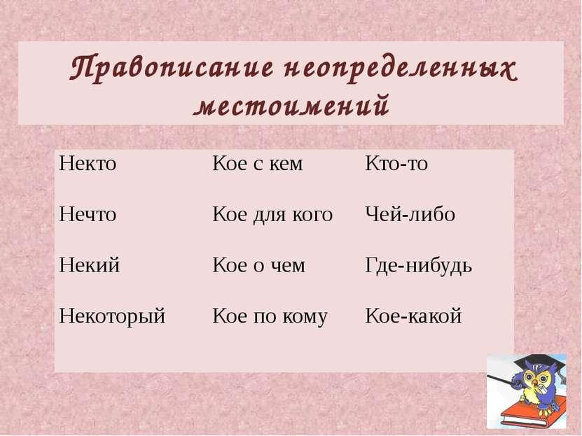 Правописание неопределенных местоимений Некто Кое с кем Кто-то Нечто Кое для ...