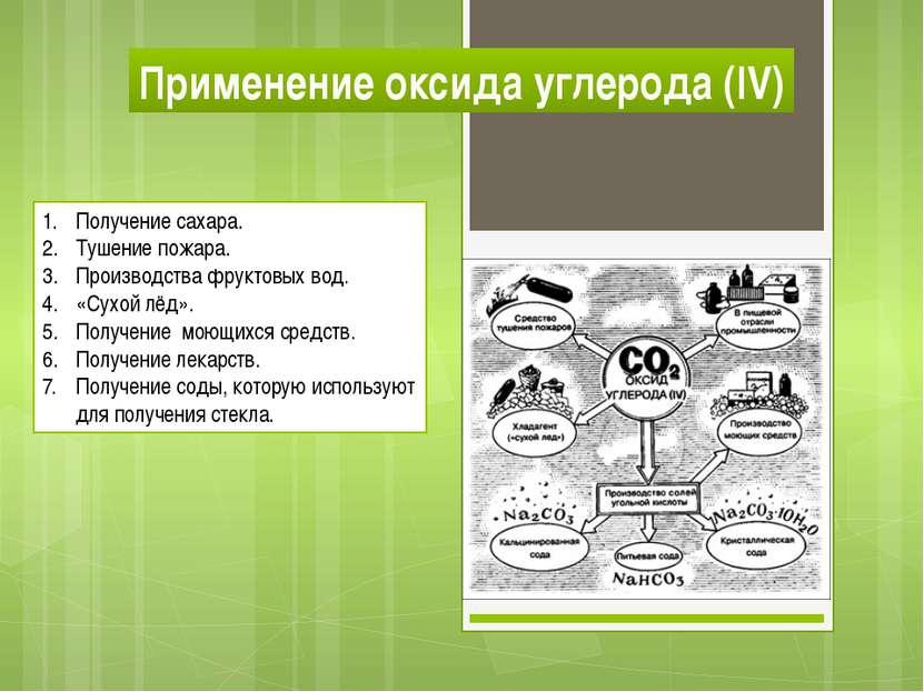 Применение оксида углерода (IV) Получение сахара. Тушение пожара. Производств...