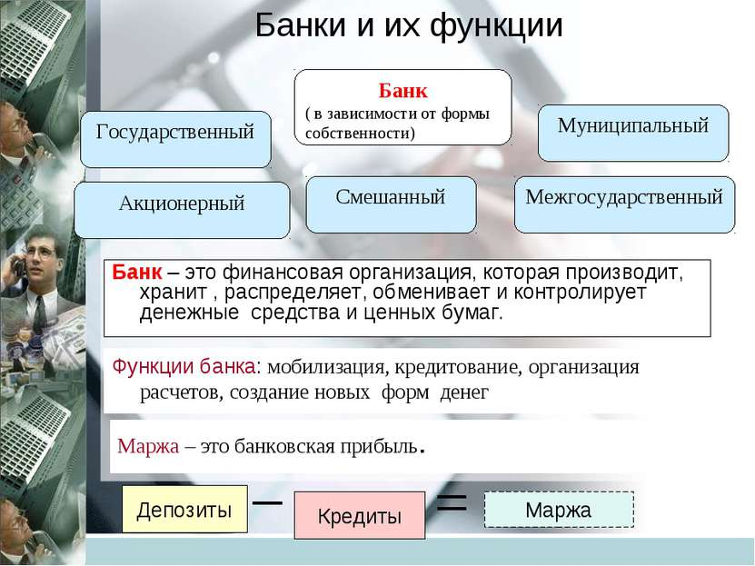 Банки и их функции Банк – это финансовая организация, которая производит, хра...