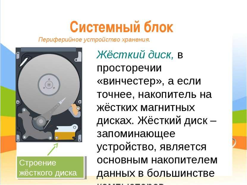 Системный блок Жёсткий диск, в просторечии «винчестер», а если точнее, накопи...