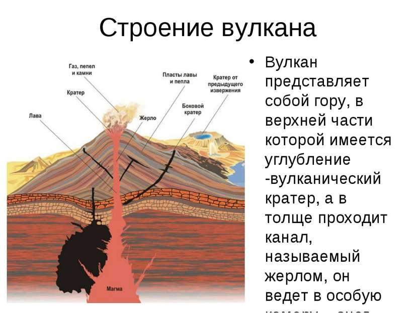 Строение вулкана Вулкан представляет собой гору, в верхней части которой имее...