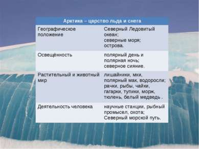 Арктика – царство льда и снега Географическое положение Северный Ледовитый ок...