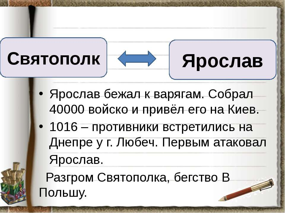 Ярослав бежал к варягам. Собрал 40000 войско и привёл его на Киев. 1016 – про...
