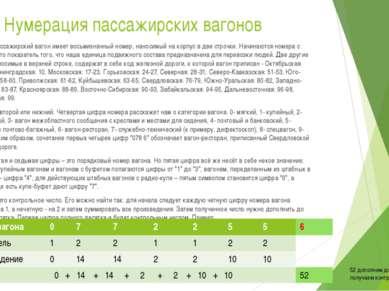 Нумерация пассажирских вагонов Каждый пассажирский вагон имеет восьмизначный ...