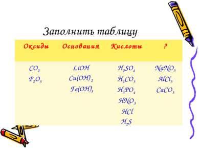 Заполнить таблицу Оксиды Основания Кислоты ? CO2 P2O5 LiOH Cu(OН) 2 Fe(OH)3 H...