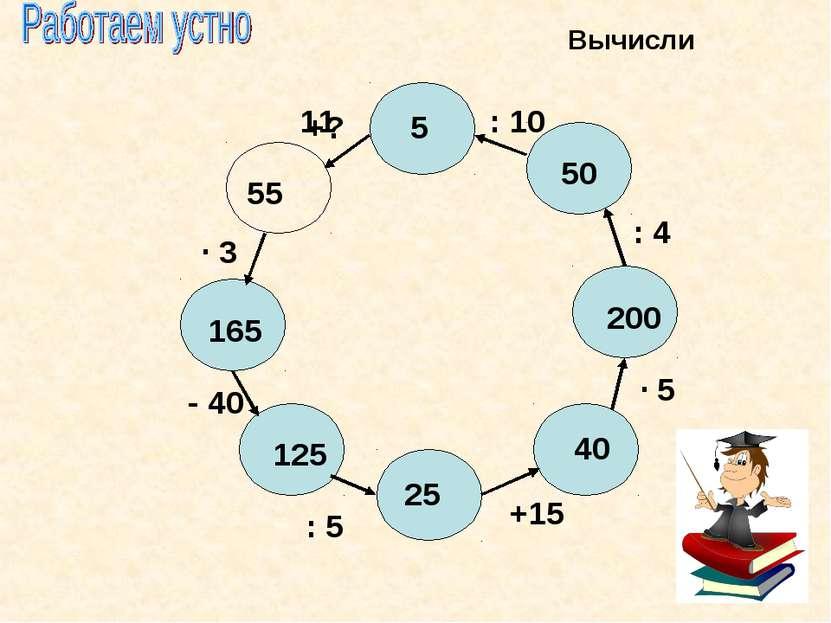 : 5 25 125 40 200 50 5 55 165 +15 · 5 : 4 : 10 +? · 3 - 40 11 Вычисли