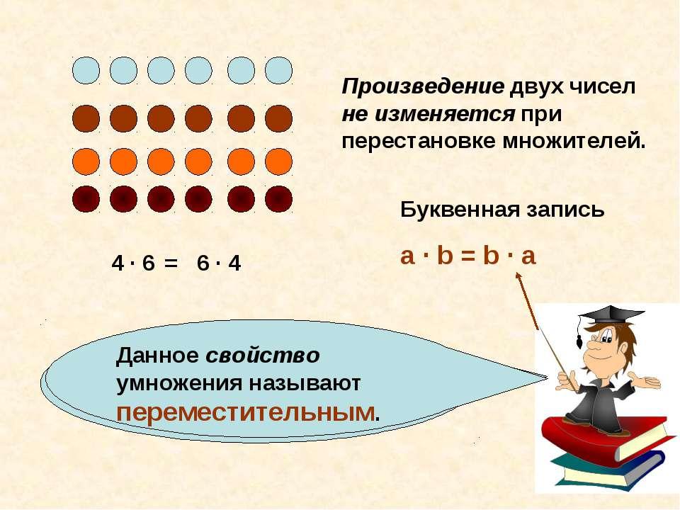 Какой можно сделать вывод? 4 · 6 6 · 4 = Произведение двух чисел не изменяетс...