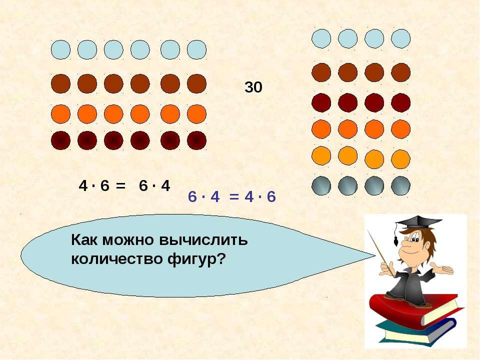 Как можно вычислить количество фигур? 4 · 6 6 · 4 = 4 · 6 6 · 4 = 30