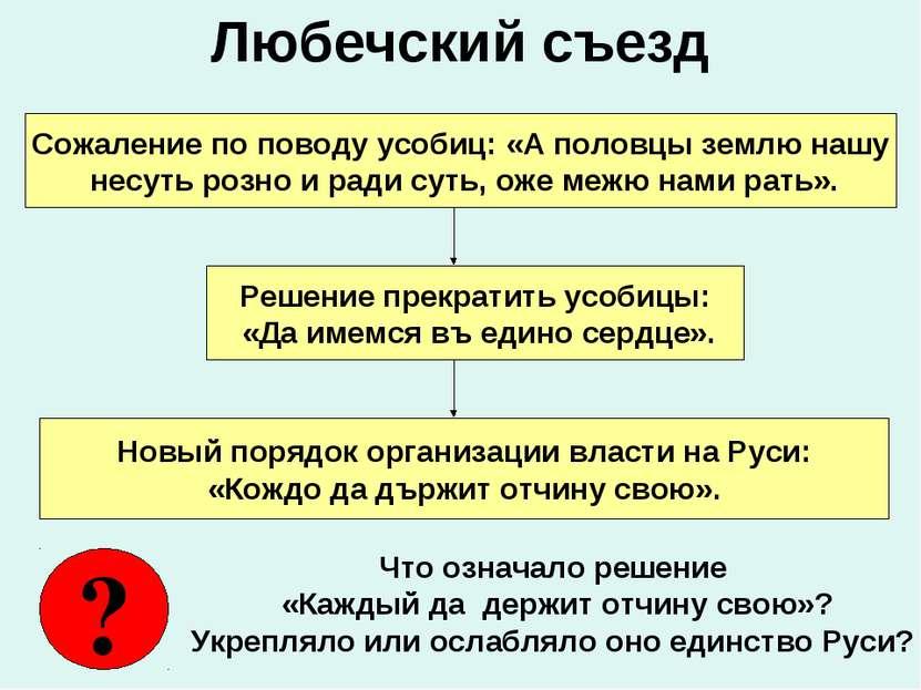 Любечский съезд Сожаление по поводу усобиц: «А половцы землю нашу несуть розн...