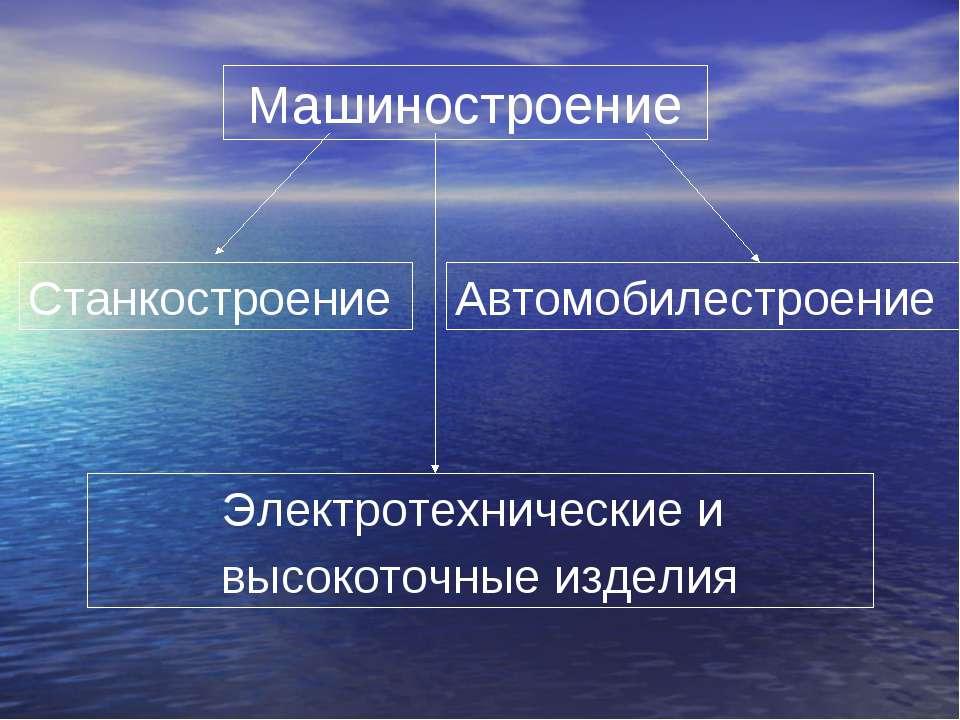 Машиностроение Станкостроение Автомобилестроение Электротехнические и высокот...
