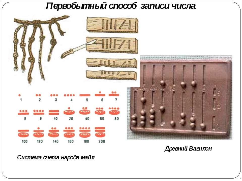 Первобытный способ записи числа Система счета народа майя Древний Вавилон