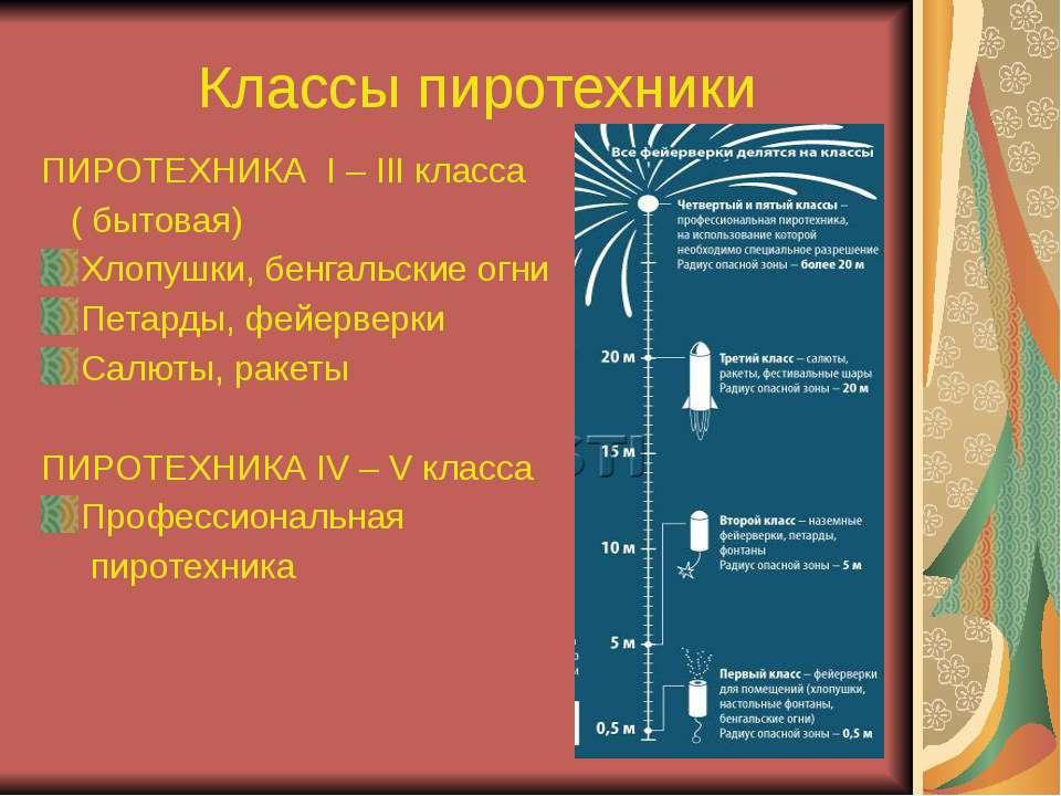 Классы пиротехники ПИРОТЕХНИКА I – III класса ( бытовая) Хлопушки, бенгальски...