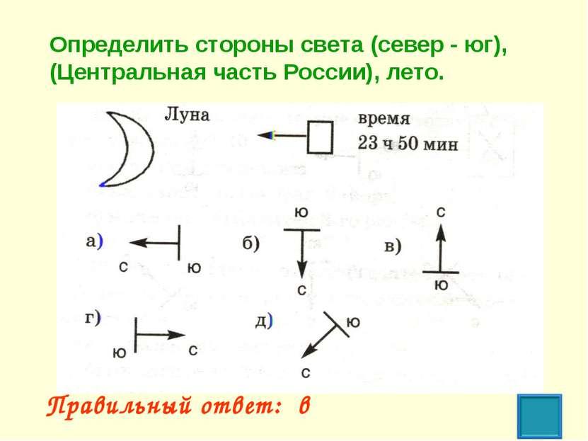 Правильный ответ: в Определить стороны света (север - юг), (Центральная часть...