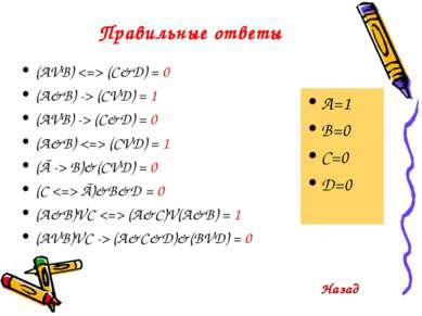 Правильные ответы (AVB) (C&D) = 0 (A&B) -> (CVD) = 1 (AVB) -> (C&D) = 0 (A&B)...