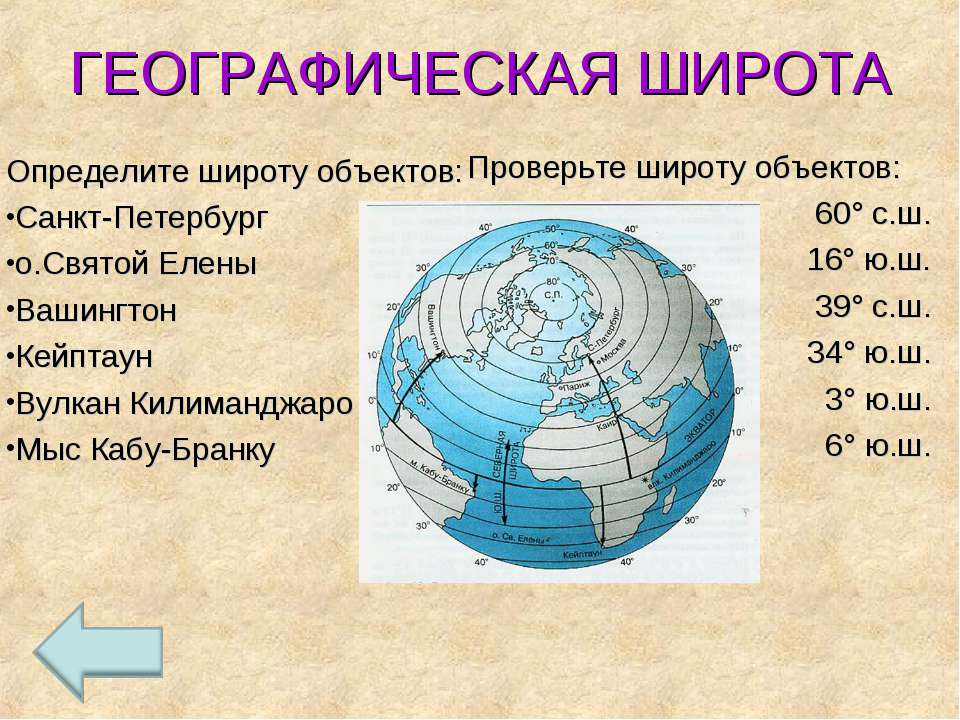 Определите широту объектов: Санкт-Петербург о.Святой Елены Вашингтон Кейптаун...