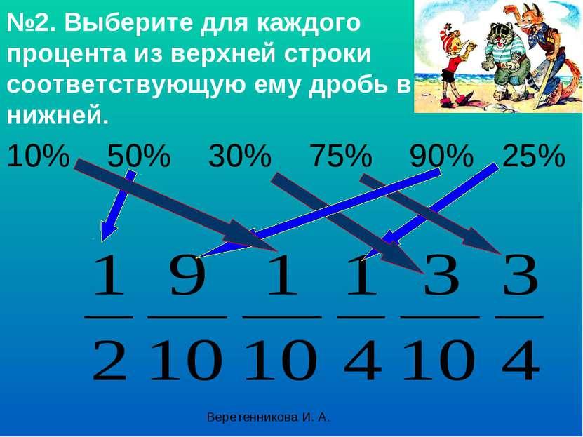 №2. Выберите для каждого процента из верхней строки соответствующую ему дробь...