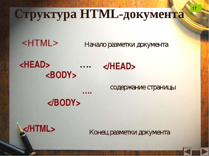 Структура HTML-документа …. …. Начало разметки документа содержание страницы ...
