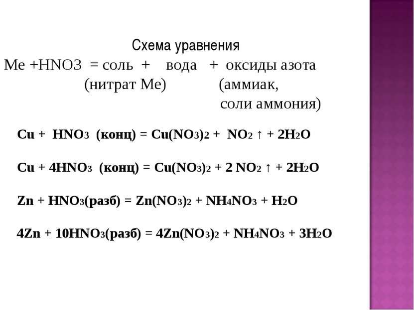Схема уравнения Ме +HNO3 = соль + вода + оксиды азота (нитрат Ме) (аммиак, со...