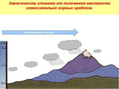 Направление ветра Зависимость климата от положения местности относительно гор...