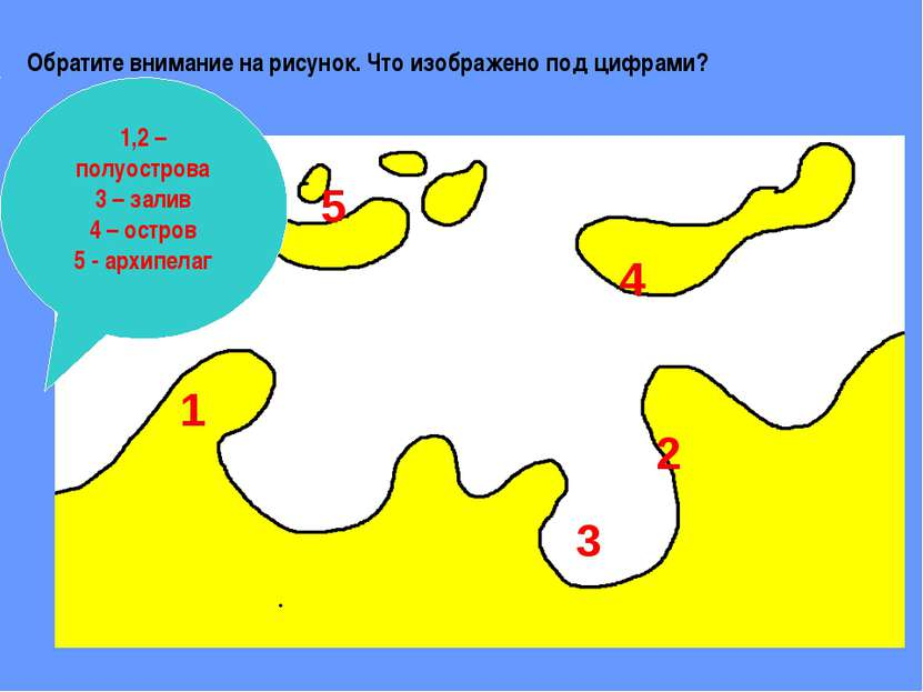 Водная оболочка нашей планеты А) атмосфера Б)Литосфера В) Гидросфера 2. Узкая...