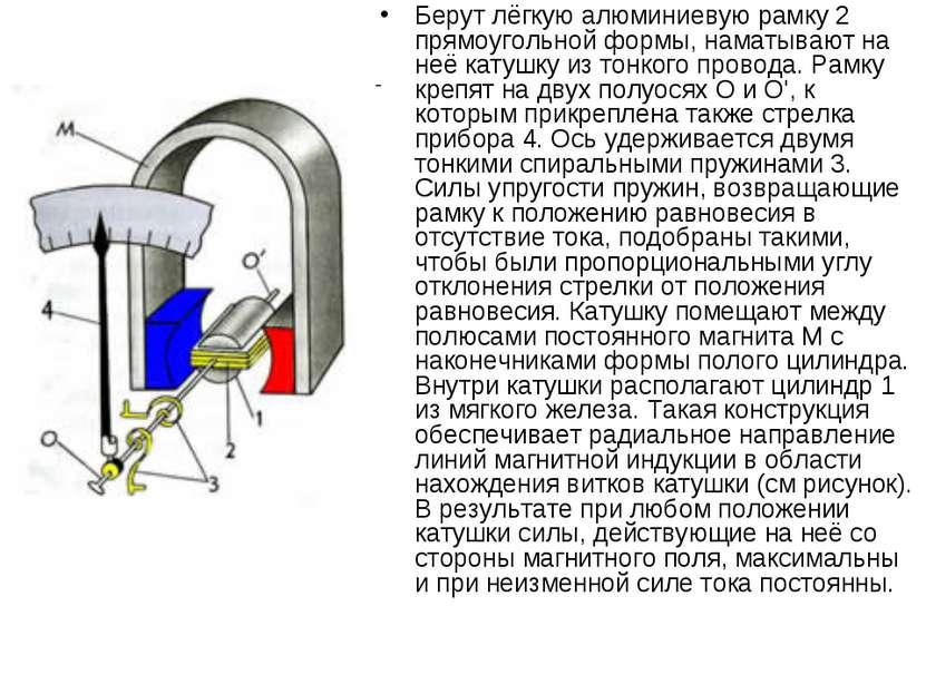 Берут лёгкую алюминиевую рамку 2 прямоугольной формы, наматывают на неё катуш...