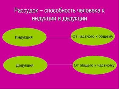 Рассудок – способность человека к индукции и дедукции От общего к частному От...