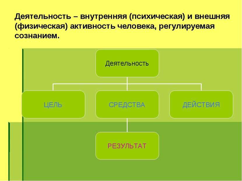 Деятельность – внутренняя (психическая) и внешняя (физическая) активность чел...