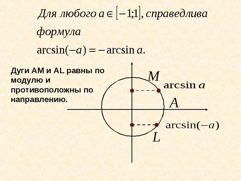 Дуги АМ и АL равны по модулю и противоположны по направлению.