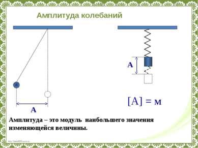 А Амплитуда – это модуль наибольшего значения изменяющейся величины. А [А] = ...