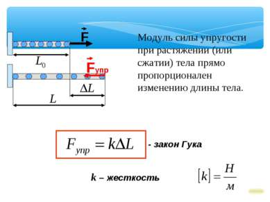 k – жесткость - закон Гука Модуль силы упругости при растяжении (или сжатии) ...