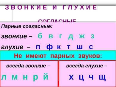 З В О Н К И Е И Г Л У Х И Е СОГЛАСНЫЕ Парные согласные: звонкие – б в г д ж з...