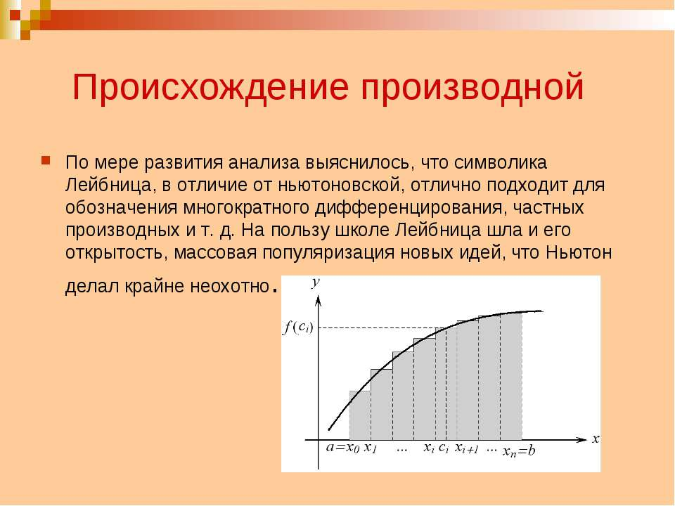 Происхождение производной По мере развития анализа выяснилось, что символика ...