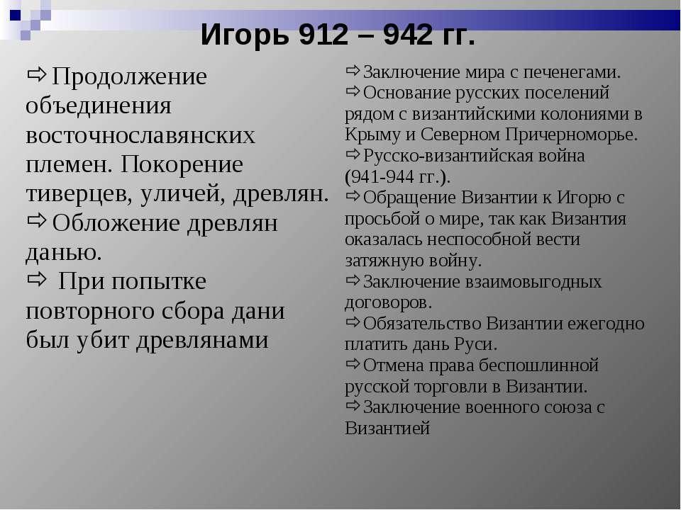 Игорь 912 – 942 гг. Продолжение объединения восточнославянских племен. Покоре...