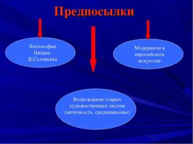 Предпосылки Философия Ницше, В.Соловьёва Модернизм в европейском искусстве Во...