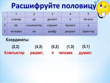 Координаты: Компьютер решает, а человек думает. (2,2) (4,3) (5,2) (1,3) (3,1)