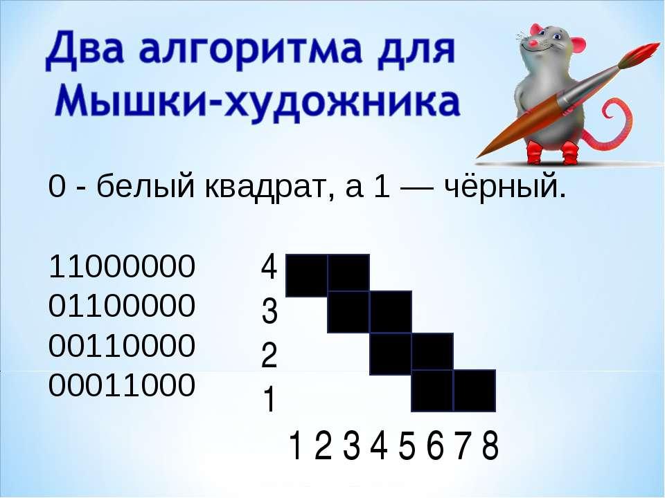 0 - белый квадрат, а 1 — чёрный. 11000000 01100000 00110000 00011000 4 3 2 1 ...