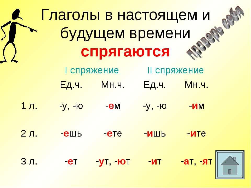 Глаголы в настоящем и будущем времени спрягаются I спряжение II спряжение Ед....
