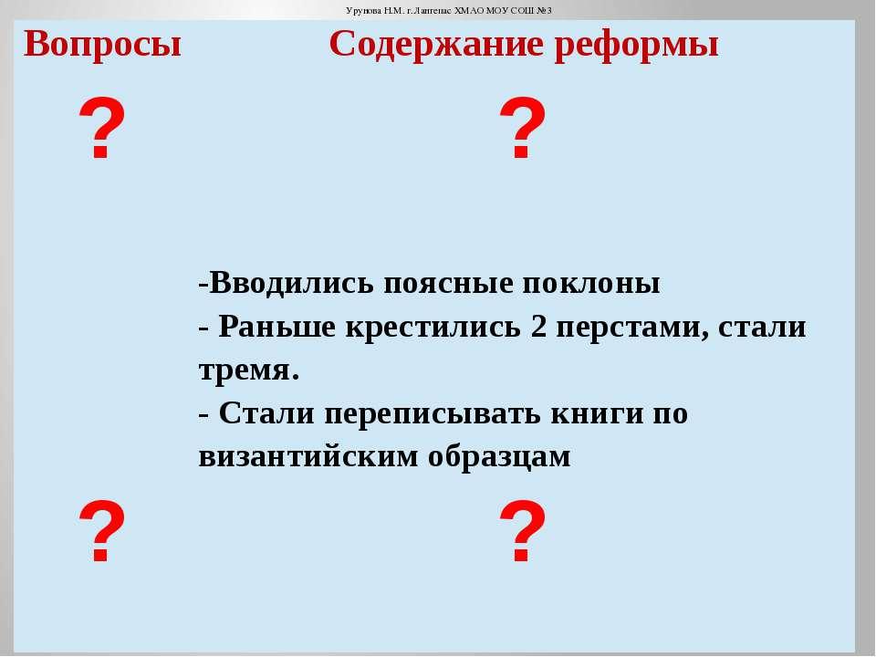 Урунова Н.М. г.Лангепас ХМАО МОУ СОШ №3 Вопросы Содержание реформы ? ? -Вводи...