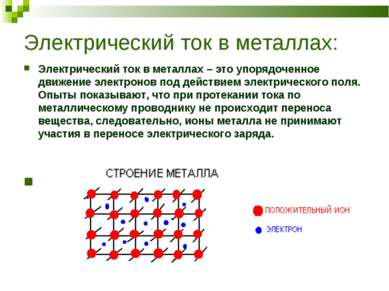 Электрический ток в металлах: Электрический ток в металлах – это упорядоченно...