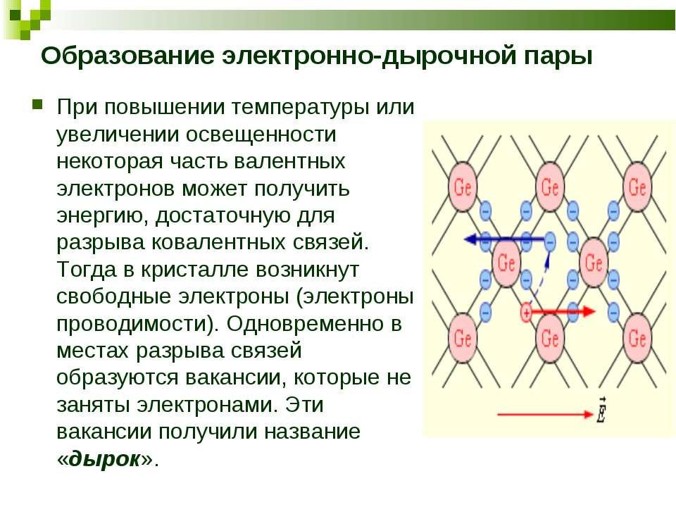 Образование электронно-дырочной пары При повышении температуры или увеличении...