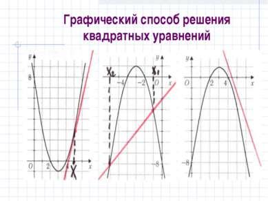 Графический способ решения квадратных уравнений