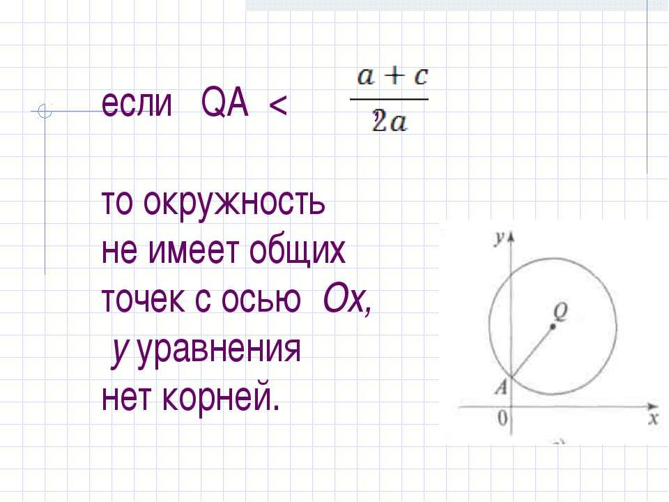 если QA < , то окружность не имеет общих точек с осью Ох, у уравнения нет кор...