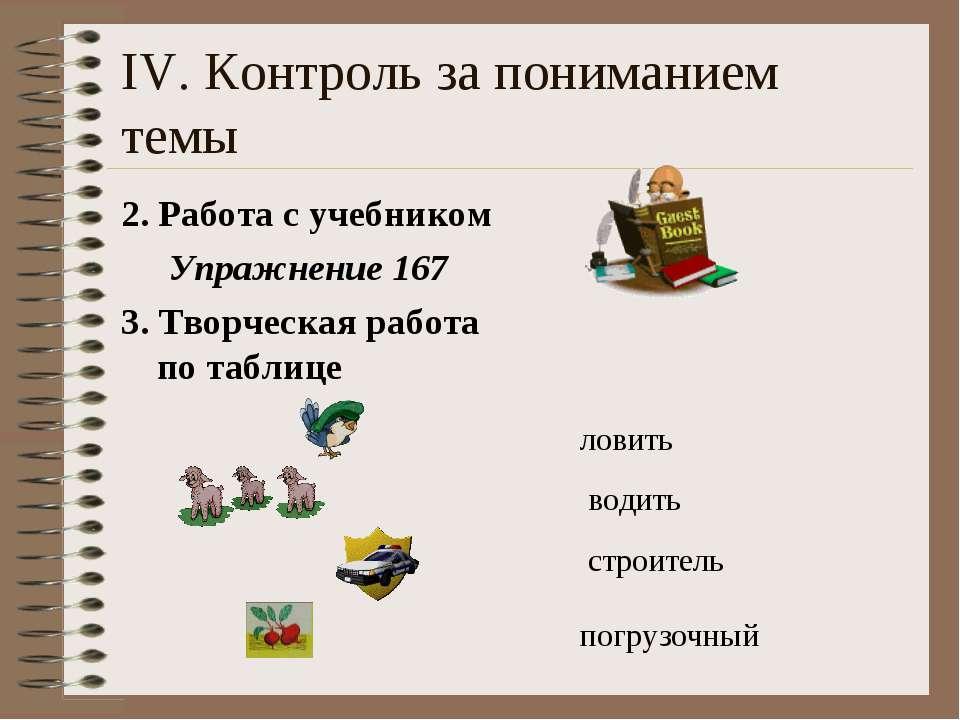 IV. Контроль за пониманием темы 2. Работа с учебником Упражнение 167 3. Творч...