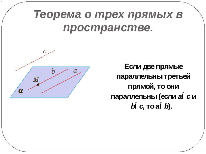 Теорема о трех прямых в пространстве. Если две прямые параллельны третьей пря...