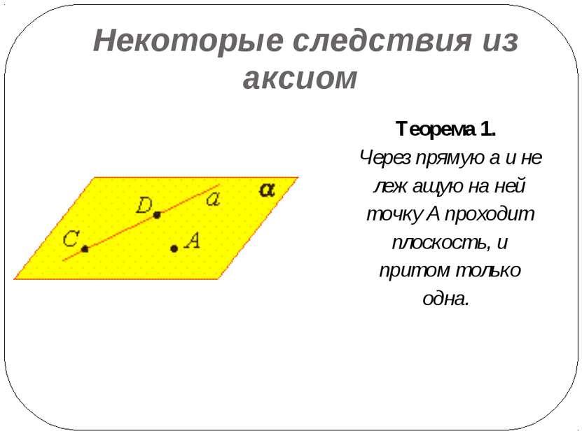 Некоторые следствия из аксиом Теорема 1. Через прямую a и не лежащую на ней т...