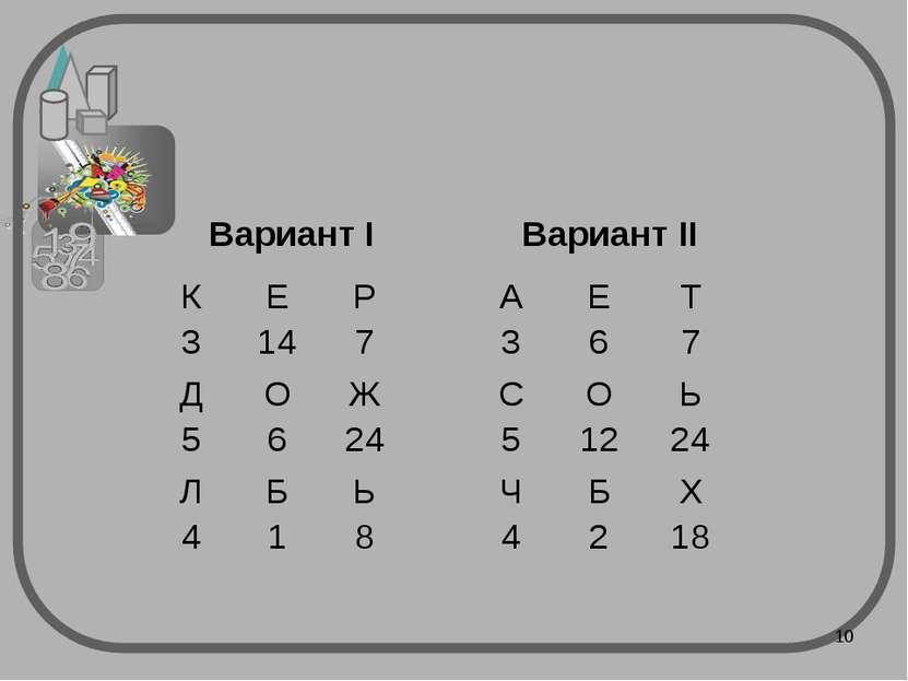Вариант I Вариант II * К 3 Е 14 Р 7 Д 5 О 6 Ж 24 Л 4 Б 1 Ь 8 А 3 Е 6 Т 7 С 5 ...