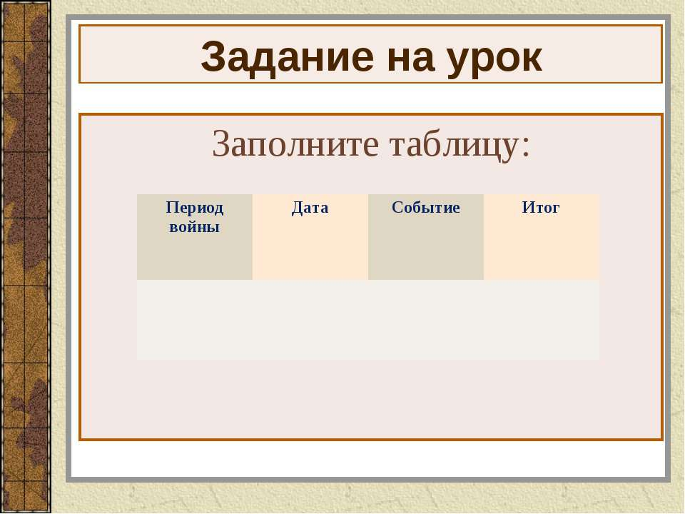 Задание на урок Заполните таблицу: Период войны Дата Событие Итог